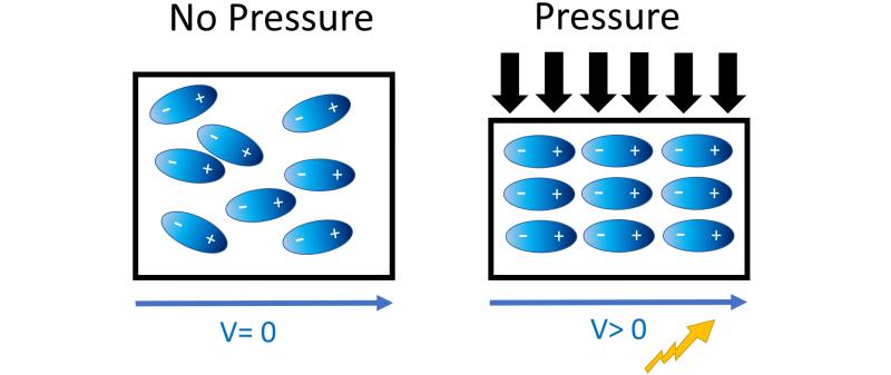 Submersible Pressure Transducer